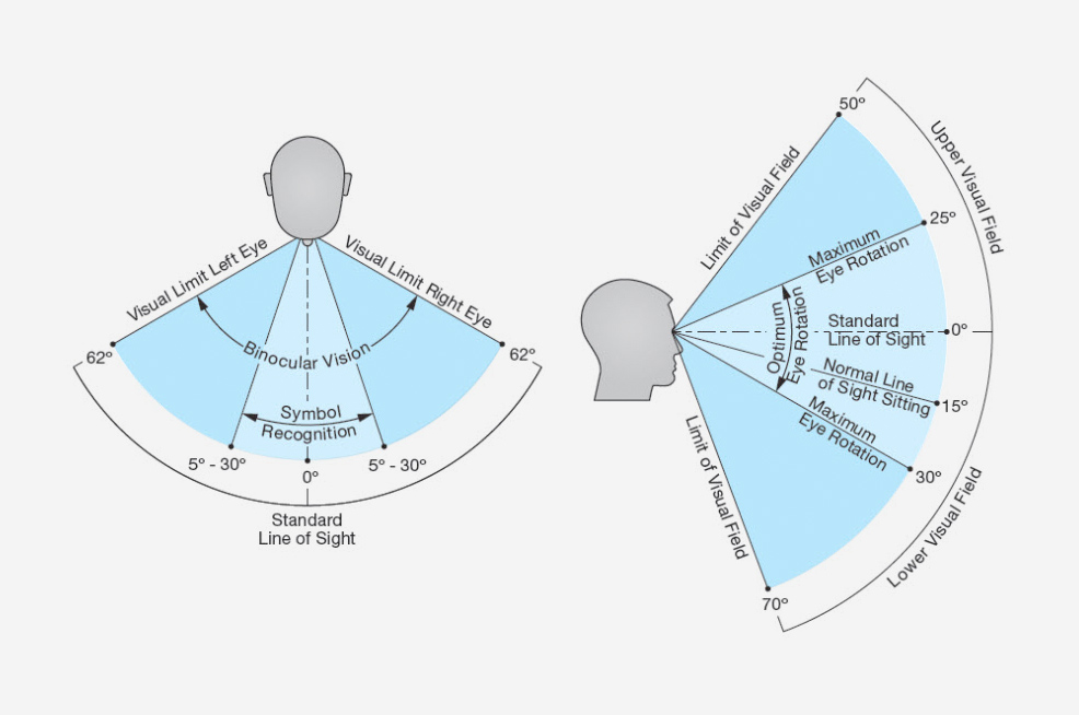 human-visual-field.jpg